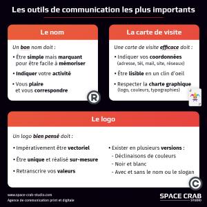 les outils de communication les plus importants